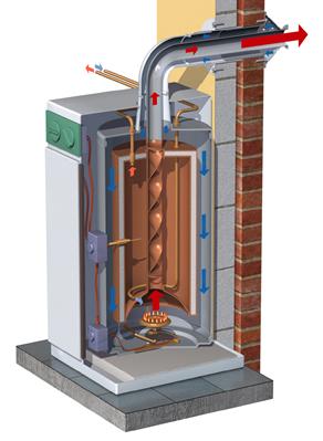 Arizona Hot Water Heater Installation and Repair | Whitton
